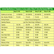 Rainy Rainwater Harvesting Filter FL-500-4-sm