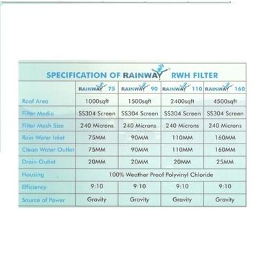 Rainway Rainwater Harvesting Filter 90mm-3