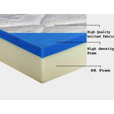 OMEGA BLOSSOM LATEX MATTRESSES BLOSSOM RANGE WITH 6 INCH HEIGHT-72*66*6-2