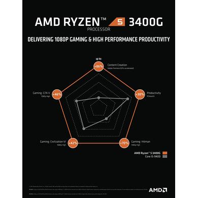 AMD RYZEN-5 3400G-5