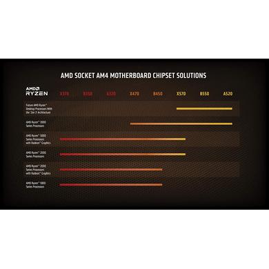 AMD RYZEN-5 3400G-6