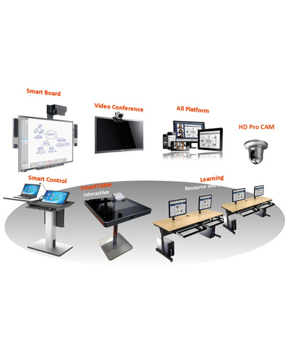 E-Learning Solution-1