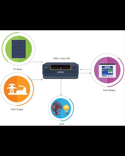 Solar Home UPS - NXG+ 1400-1