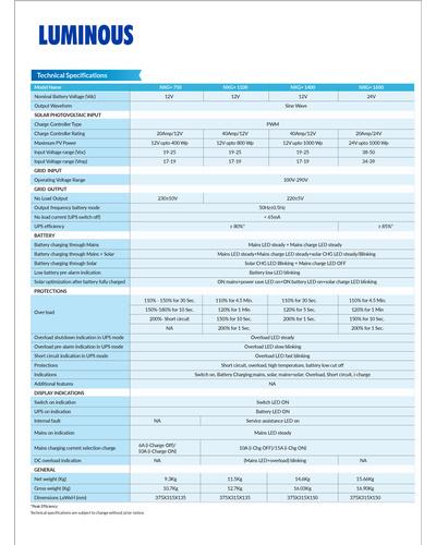 Solar Home UPS - NXG+ 1400-2