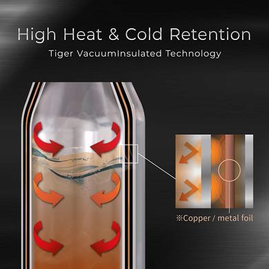 Tiger Vaccum Bottles MJA-A024/A036/A048 Bottle (Multi Color)-360ml-7