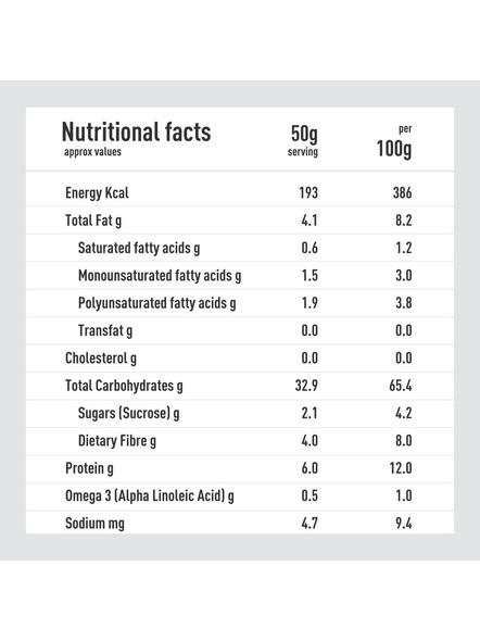 Yogabar Wholegrain Breakfast Muesli-NUTS AND SEEDS-700 g-5