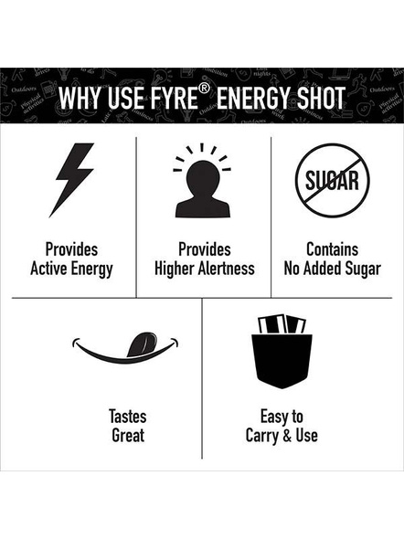 Fyre Energy Shot-APPLE-4
