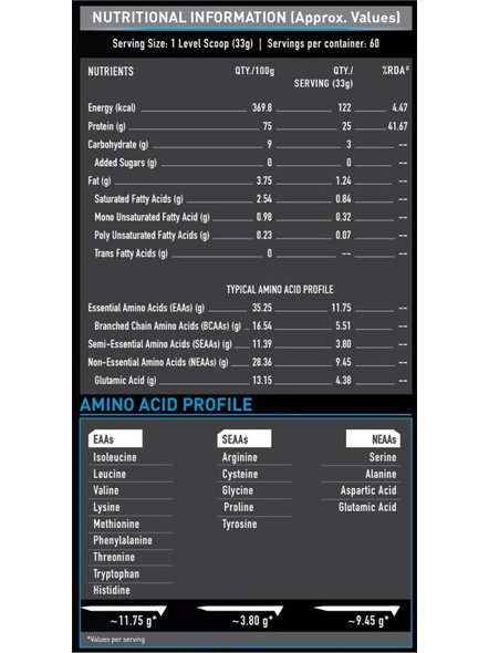 Muscleblaze Whey Protein Ultra 4.4 Lbs-DARK CHOCO PASSION-4.4 Lbs-2
