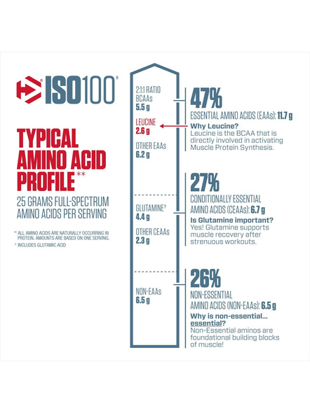 Dymatize Nutrition Iso 100 Whey Protein Powder Isolate 5 Lbs-5 Lbs-CINNAMON BUN-2