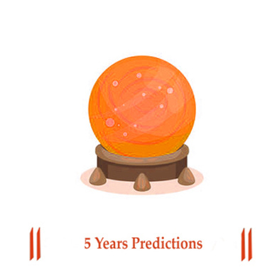 5 Years Predictions-233