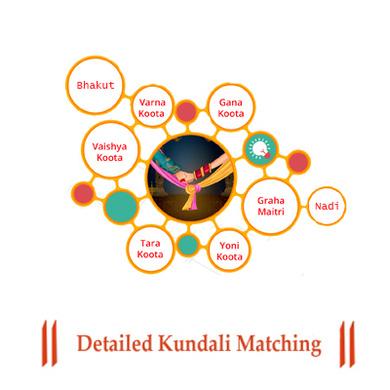Detailed Kundali Matching-236